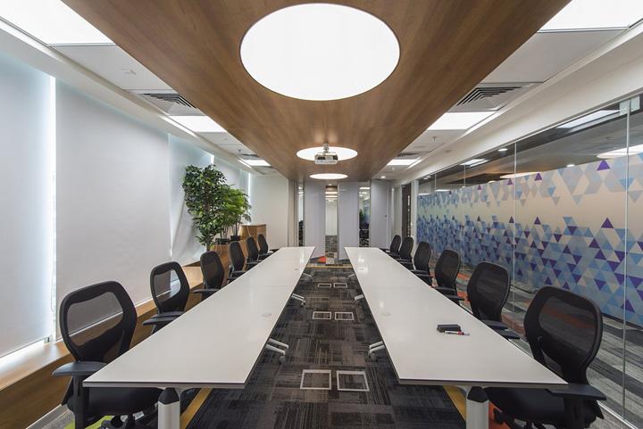 时尚办公室装修效果图-1500平方办公室装修设计案例-合肥卓创装饰公司